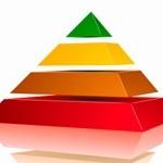 Dlaczego hierarchia wartości jest ważna?