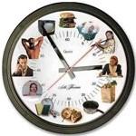 Jak najlepiej wykorzystać czas?